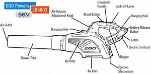 2019  U2014 Best Battery Powered Leaf Blower  U2014 Cordless Power