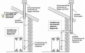 Pelletofen Schornstein Durchmesser : pelletofen schornstein durchmesser excellent kamin ~ A.2002-acura-tl-radio.info Haus und Dekorationen
