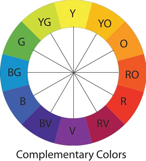 color wheel complementary colors complementary colors complementary colors are directly