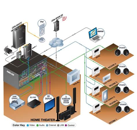 images  multiroom fibaro  wawe technology