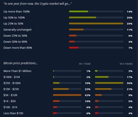 buysellhodl introduces unique bitcoinbtc