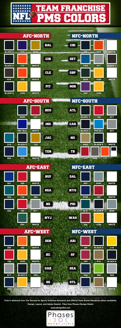 nfl team franchise pantone colors revealed