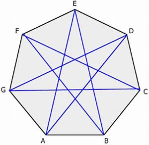Achteck Berechnen : siebeneck geometrie rechner ~ Themetempest.com Abrechnung