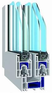 Salamander Industrie Produkte Gmbh : schiebefenster schiebet ren mit schlankem systemaufbau ~ Frokenaadalensverden.com Haus und Dekorationen