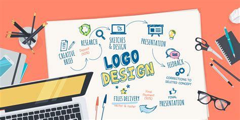 jasa pembuatan desain logo jasa design grafis