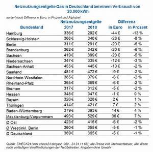 Wieviel Gas Verbraucht Man Im Jahr : gaspreise steigen 2018 wieder gaspreisentwicklung trendwende ~ Lizthompson.info Haus und Dekorationen