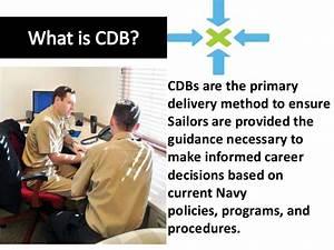 Navy Counselor Career Development Board Msc Ccc Crash Course