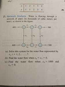 Help with linear algebra network flow (picture ...