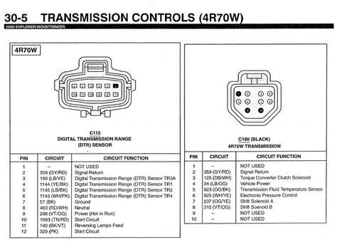 Ford Ranger Transmission Wiring by 2000 Ford Ranger Transmission Wiring Diagram Ford Auto