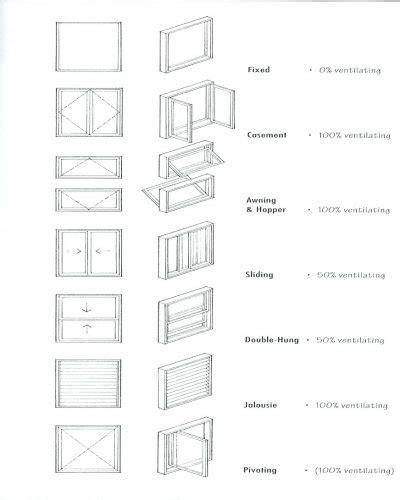 wooden door drawing  getdrawings