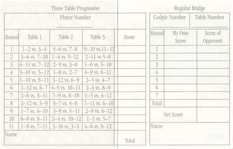 Bridge Tally Template by 6 Best Images Of Bridge Tally Cards Printable Printable