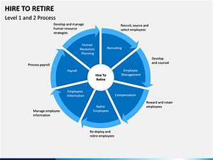 Hire To Retire Powerpoint Template