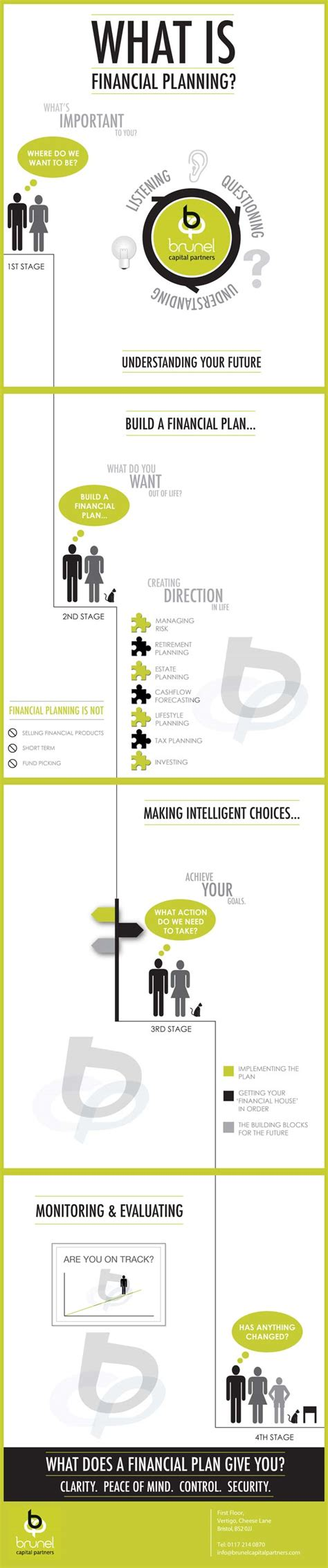 What We Do  Infographic  Brunel Capital Partners