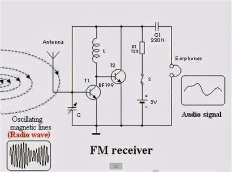 Receiver Circuit Diagram Using Transistor