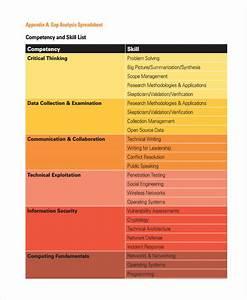 33 gap analysis pdf free premium templates With competency gap analysis template