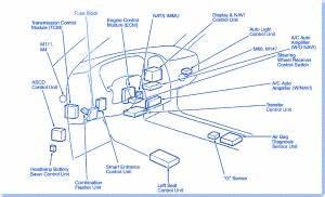 Infiniti Qx4 2001 Fuse Box  Block Circuit Breaker Diagram