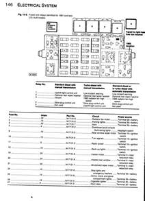 vw jetta fuse box diagram image wiring similiar vw 2006 gti relay diagram keywords on 2000 vw jetta fuse box diagram