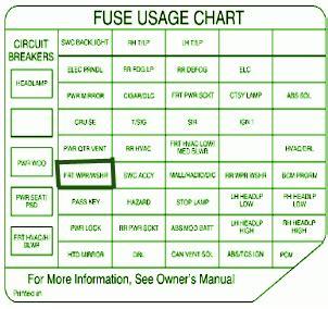 Pontiac Montana Power Window Wiring Diagram by 2001 Pontiac Montana Chart Fuse Box Diagram Circuit