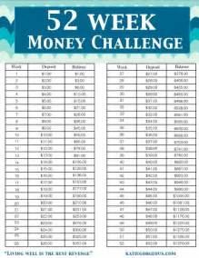 52 Week Money Challenge 2015 Printable