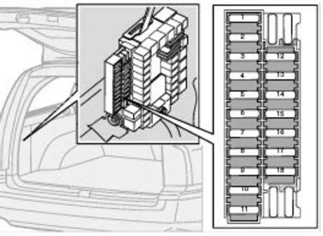 volvo xc mk   generation fuse box diagram