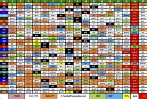 nfl playoffs 2017 schedule images