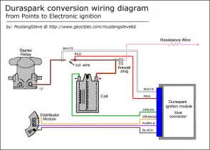 similiar ford duraspark ignition wiring diagram keywords ford duraspark ignition wiring diagram