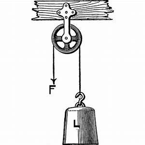 Learn How A Pulley Works  Guide To Simple Machines