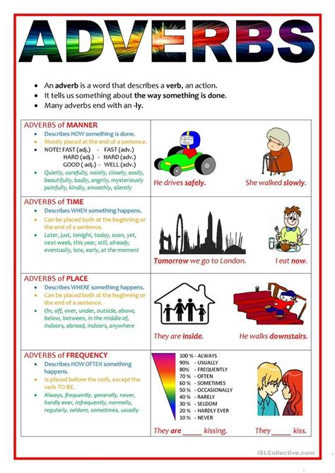 Examples of adverbs of place. Adverbs (of manner, time, place and frequency)   Adverbs, English teaching materials, English ...