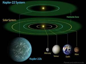 Early Christmas gift for Kepler mission: First Earth-size ...