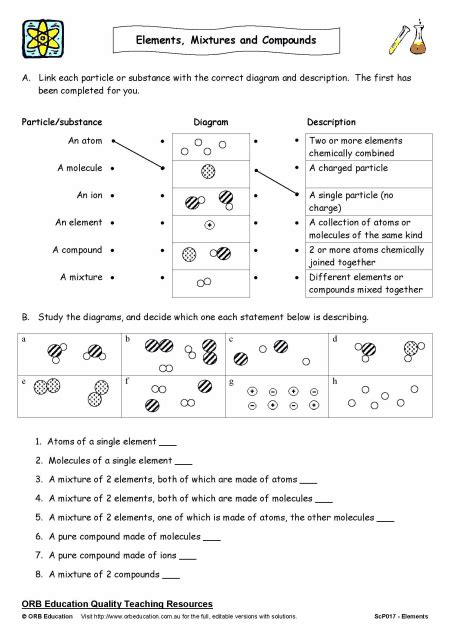 elements compounds and mixtures worksheets worksheets for