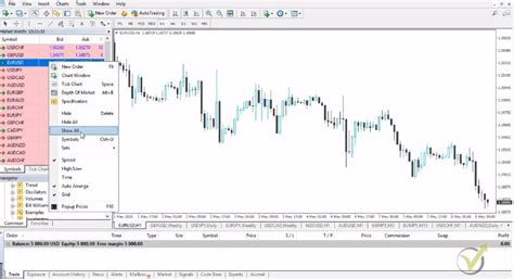 bid e ask bid ask spread specifications in meta trader ea forex