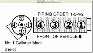 What Is The Firing Order On The Distributer For A 90 Or 91