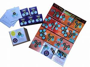 Educational Chemistry Games About Atoms First  Then