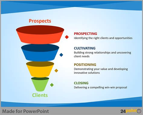 Powerpoint Template Funnel