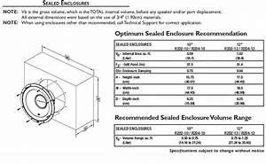 Schematics Diagrams  Subwoofer Speaker Sub Box Design