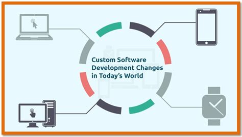 Custom Software Development Catering To The New Age User. Early Stages Of Gum Disease Sales Force Crm. Who Treats Erectile Dysfunction. Teaching Certificate Nc Bankruptcy Attorney Nj. Term Life Insurance Wiki How To Get Roth Ira. Get Pre Approved For Auto Loan. Educational Psychology Course. Dish Network Grand Rapids Mobile Design Book. Glass Repair Louisville Ky Drying Wet Carpet