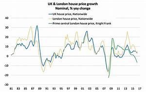Immobilienpreise Berechnen : wie der brexit zum n chsten immobilien crash f hren k nnte business insider deutschland ~ Themetempest.com Abrechnung