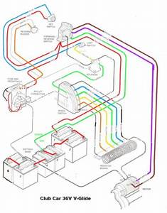 Wiring Diagram For 1987 Club Car Golf Cart