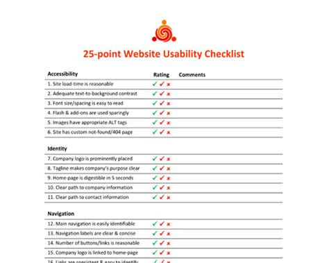Web Site Tlet Usability Testing Toolkit Resources Articles And