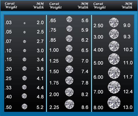 diamond carat weight  dream diamond custom design jewellery