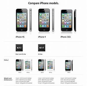 Tech Specs Iphone 4s Vs Iphone 4 Vs Iphone 3gs