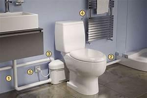 Installer Un Wc : comment installer un wc broyeur ~ Melissatoandfro.com Idées de Décoration