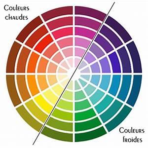 couleurs froides et chaudes 100 images couleurs With couleurs chaudes et froides en peinture