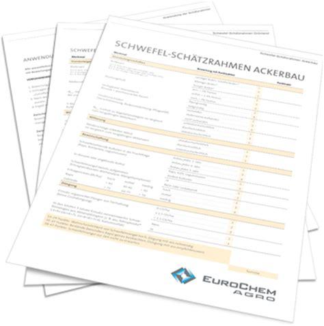 EuroChem Agro | VentureRadar