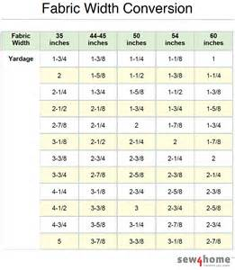 fabric width conversion chart sew4home