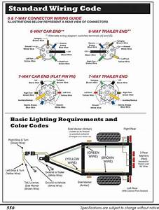 7 Pin Trailer Connection Wiring Diagram