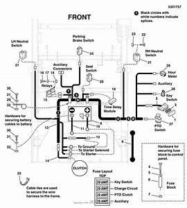Troy Bilt Pony Solenoid Wiring Diagram