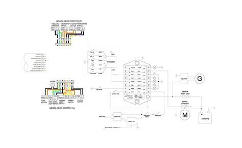 m unit installation