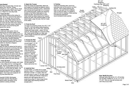 Free Shed Blueprints 12x20 by 12x20 Storage Shed Plans Shed Plans For Free