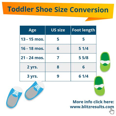 ᐅ shoe sizes conversion charts size by age how to 379 | toddler shoe size conversion